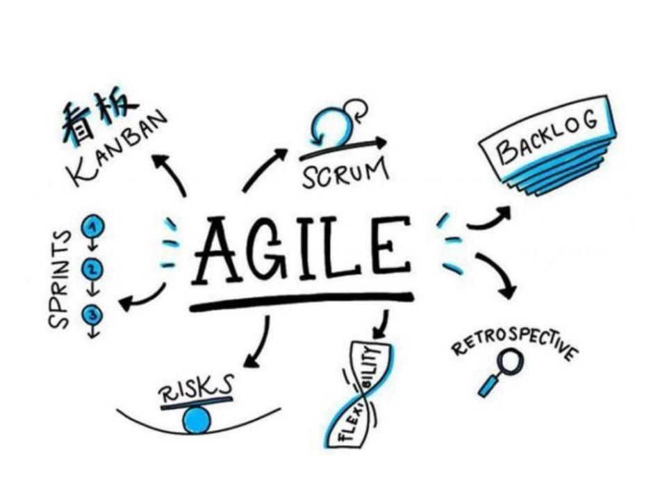 La filosofia agile: perché applicarla e come